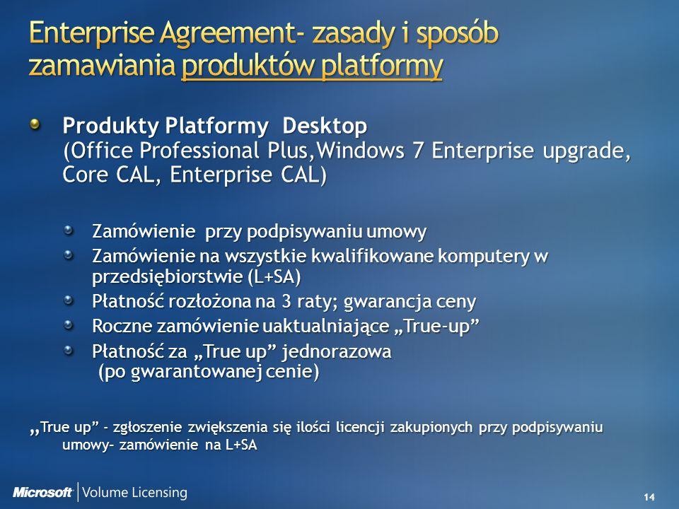 Enterprise Agreement- zasady i sposób zamawiania produktów platformy