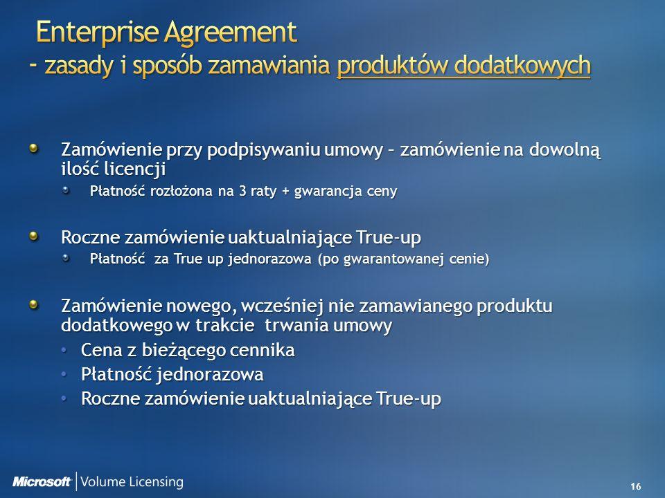 Enterprise Agreement - zasady i sposób zamawiania produktów dodatkowych