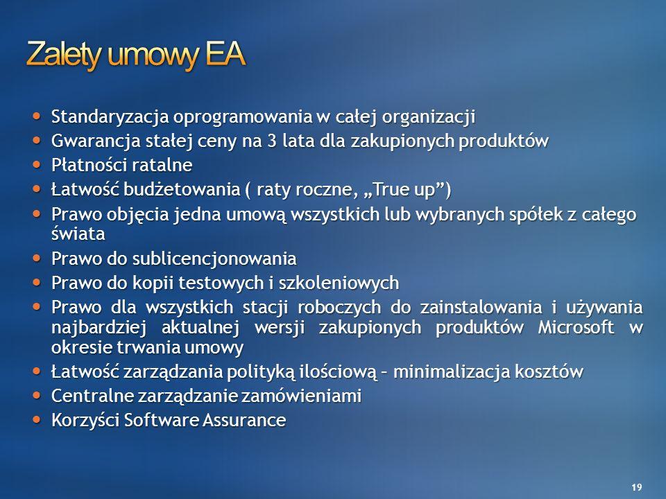 Zalety umowy EA Standaryzacja oprogramowania w całej organizacji