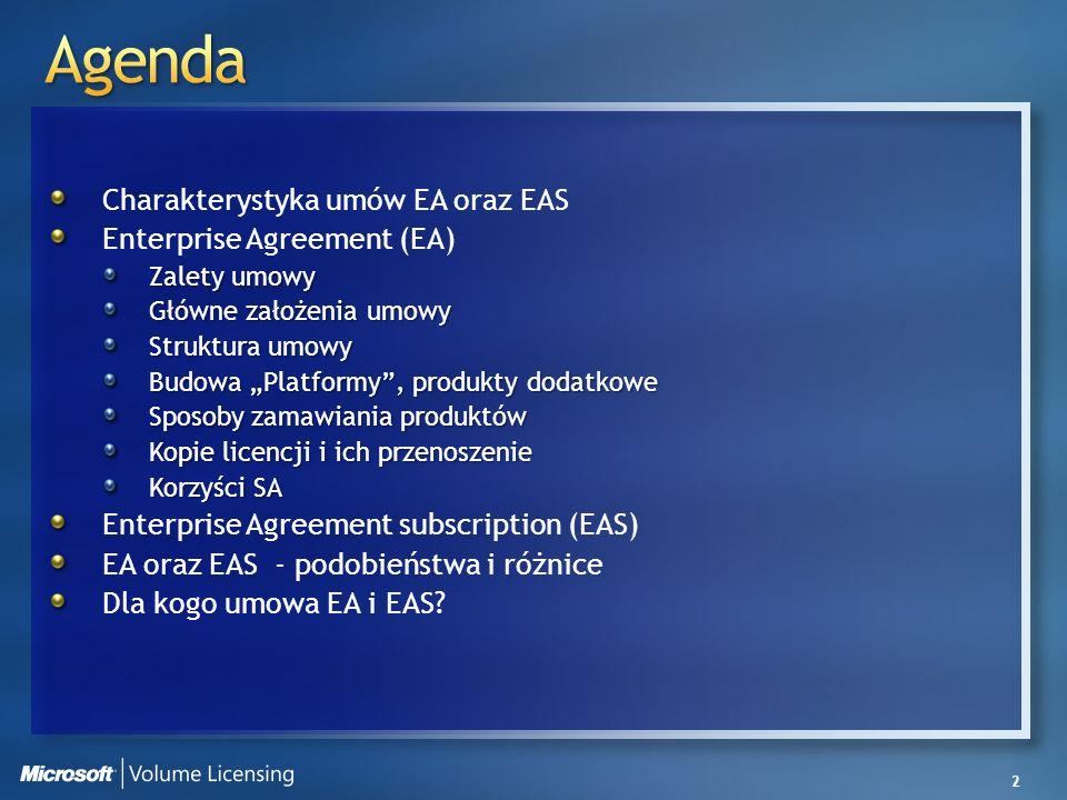 Agenda Charakterystyka umów EA oraz EAS Enterprise Agreement (EA)