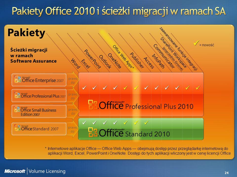 Pakiety Office 2010 i ścieżki migracji w ramach SA