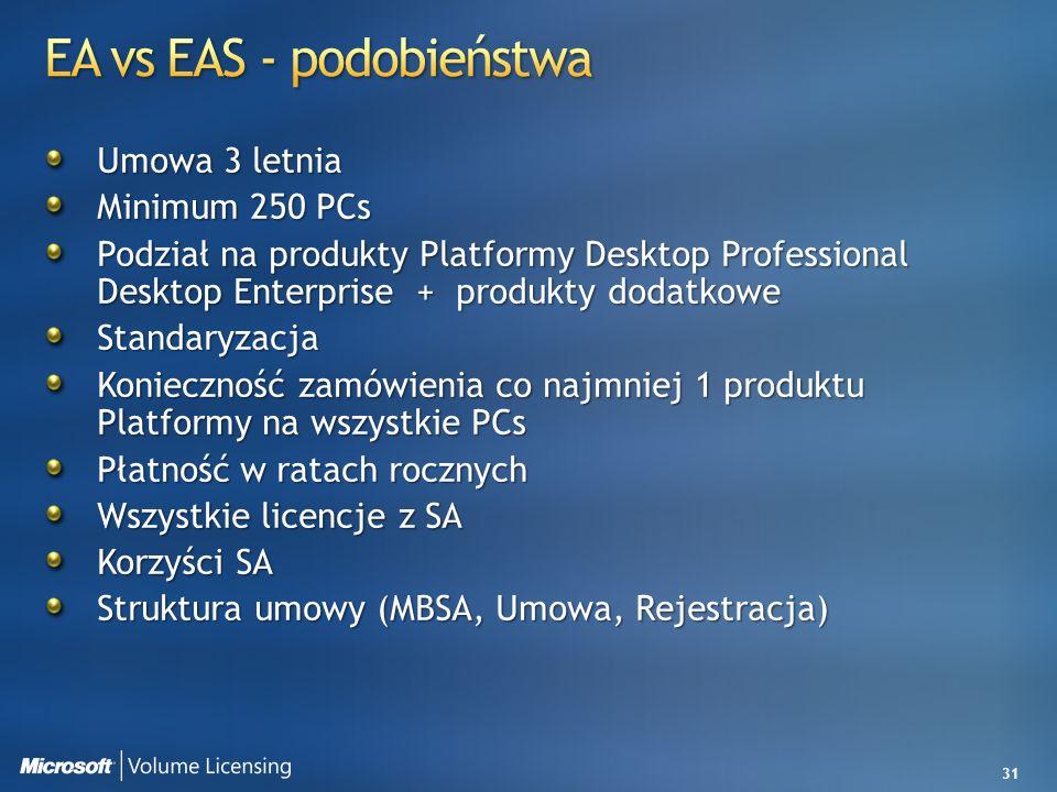 EA vs EAS - podobieństwa
