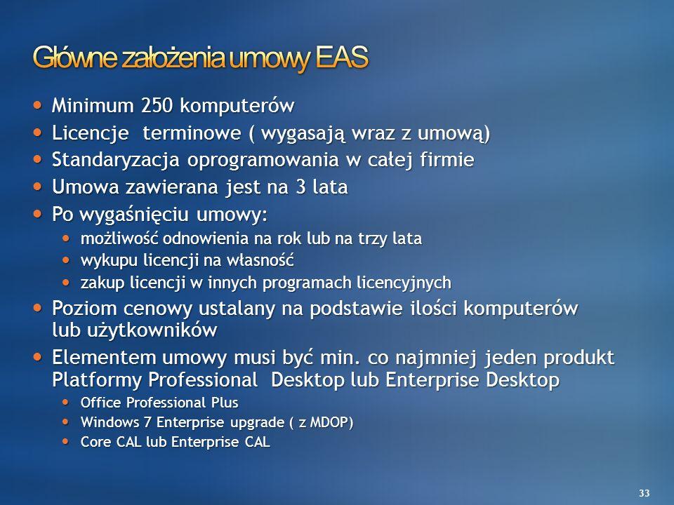 Główne założenia umowy EAS