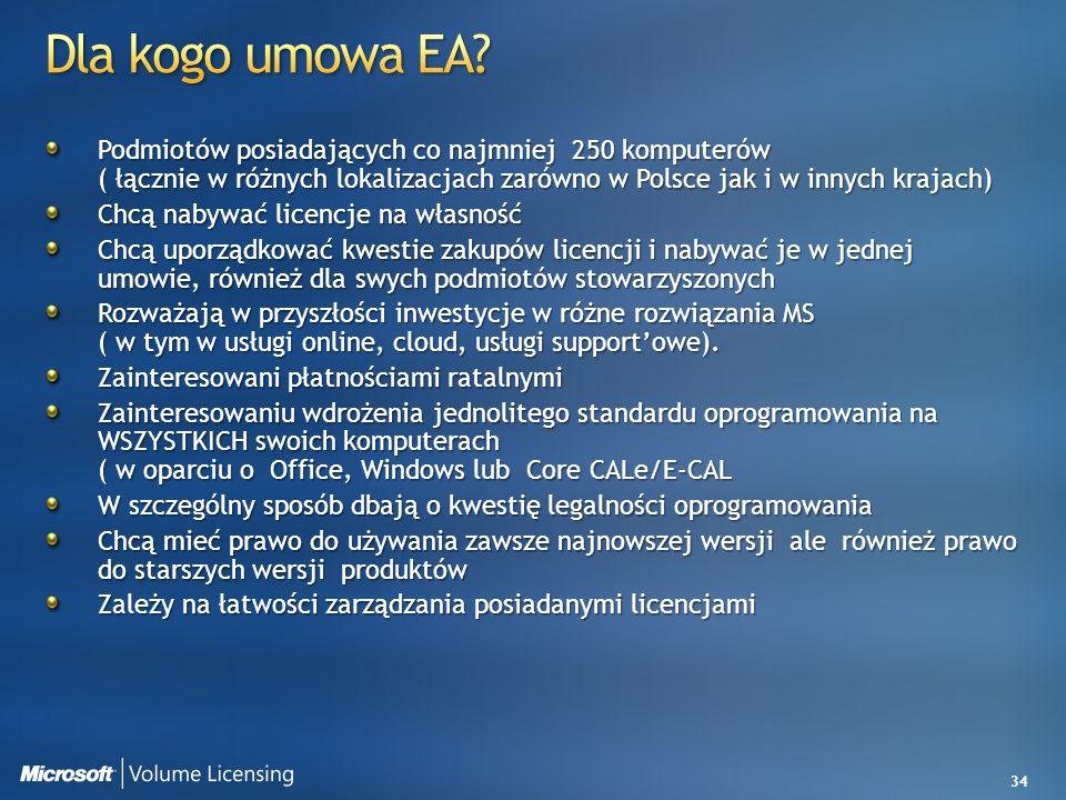 Dla kogo umowa EA Podmiotów posiadających co najmniej 250 komputerów ( łącznie w różnych lokalizacjach zarówno w Polsce jak i w innych krajach)