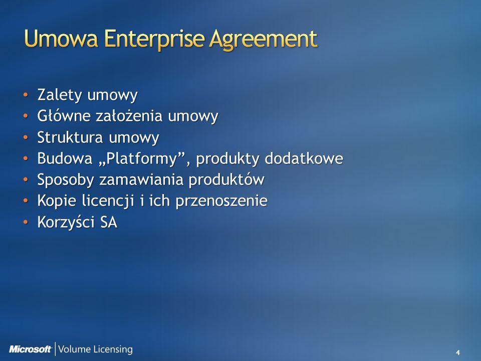 Umowa Enterprise Agreement