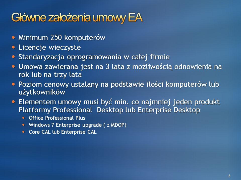 Główne założenia umowy EA