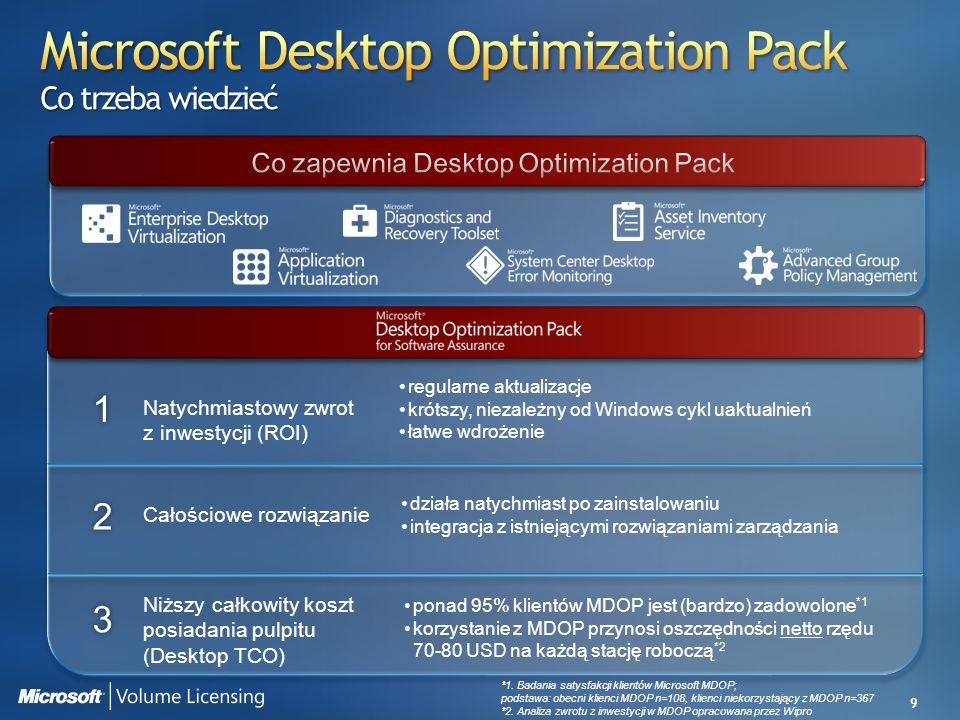 Microsoft Desktop Optimization Pack Co trzeba wiedzieć