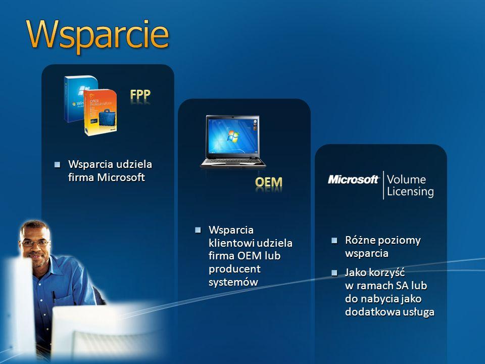 Wsparcie FPP OEM Wsparcia udziela firma Microsoft