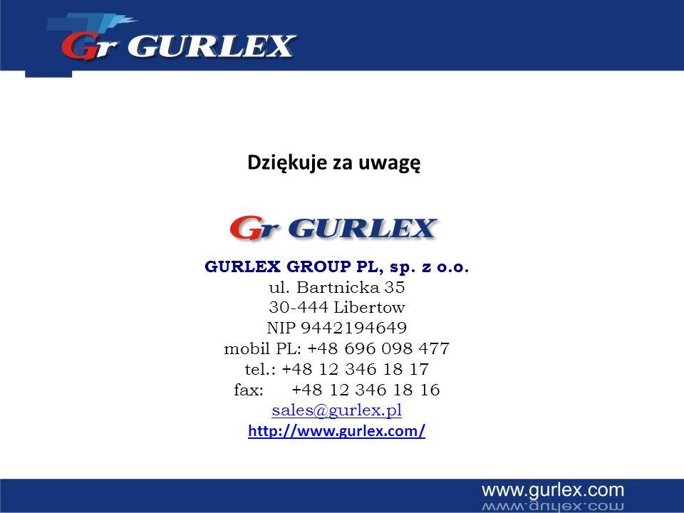 sales@gurlex.pl http://www.gurlex.com/