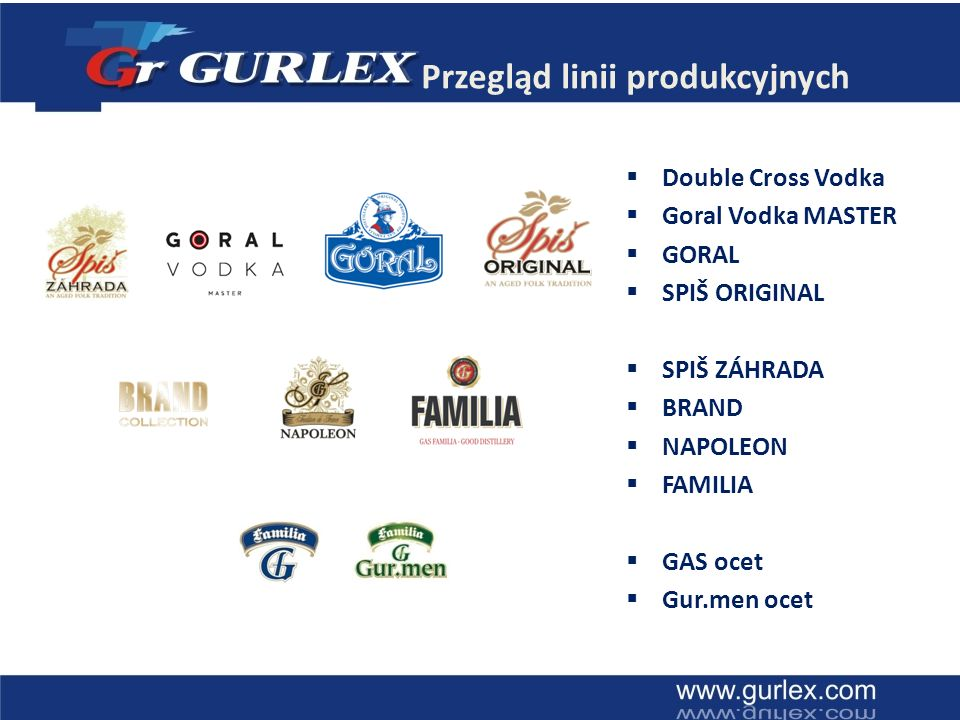 Przegląd linii produkcyjnych