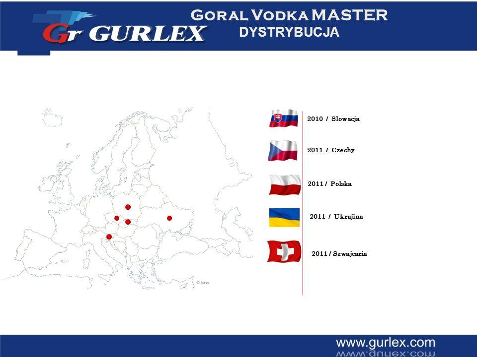 Goral Vodka MASTER DYSTRYBUCJA