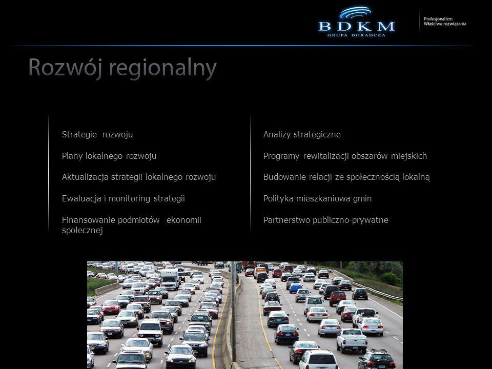 Strategie rozwoju Plany lokalnego rozwoju. Aktualizacja strategii lokalnego rozwoju. Ewaluacja i monitoring strategii.