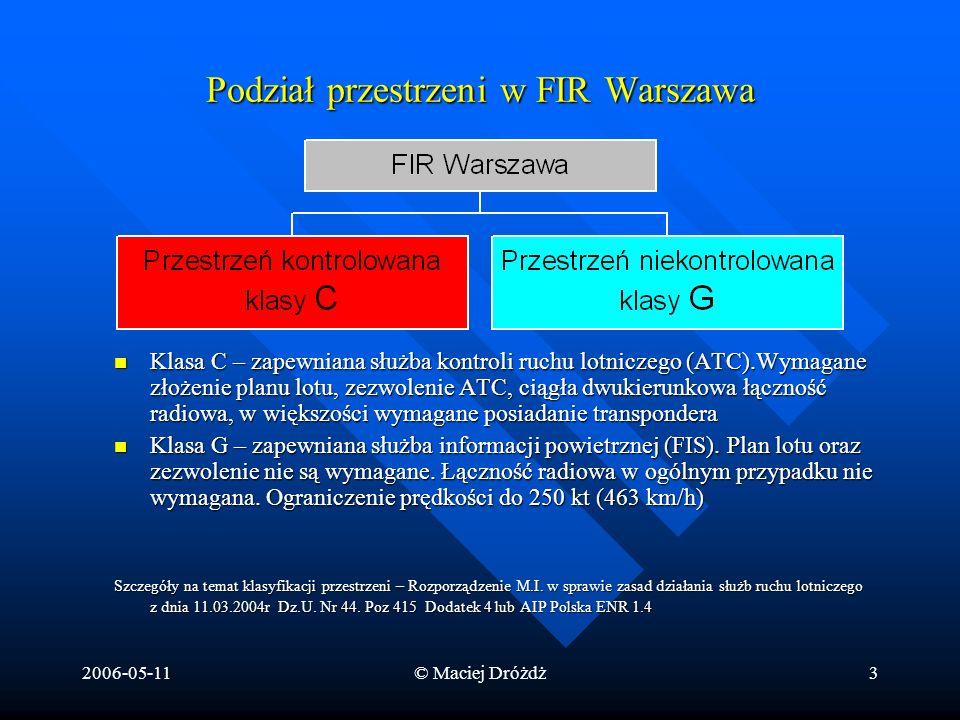 Podział przestrzeni w FIR Warszawa