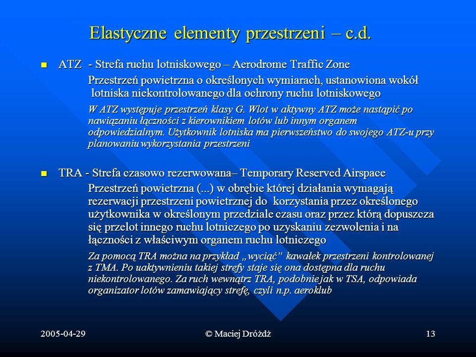 Elastyczne elementy przestrzeni – c.d.