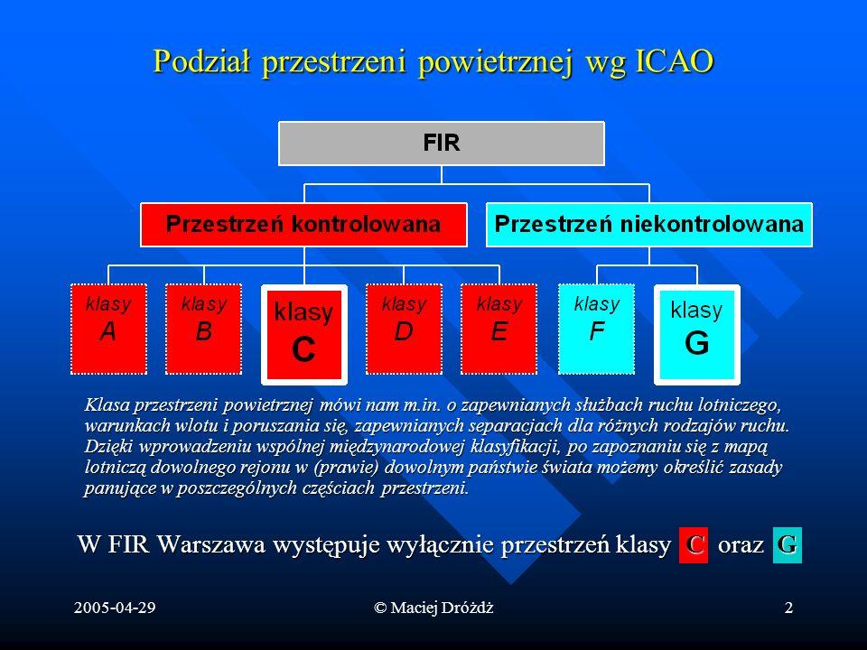 Podział przestrzeni powietrznej wg ICAO