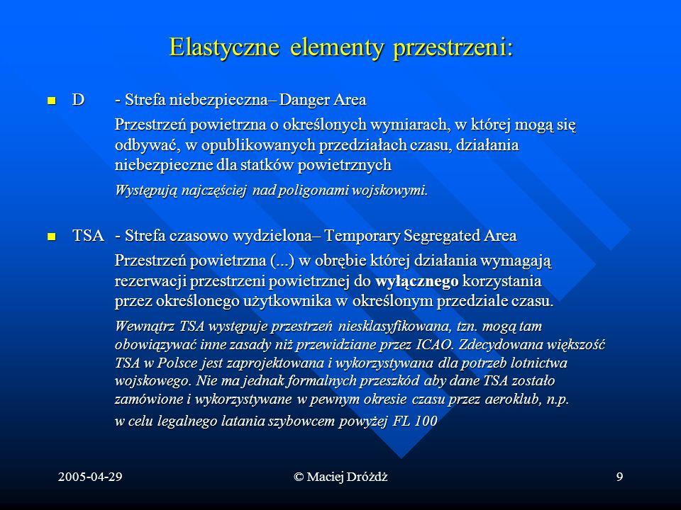 Elastyczne elementy przestrzeni: