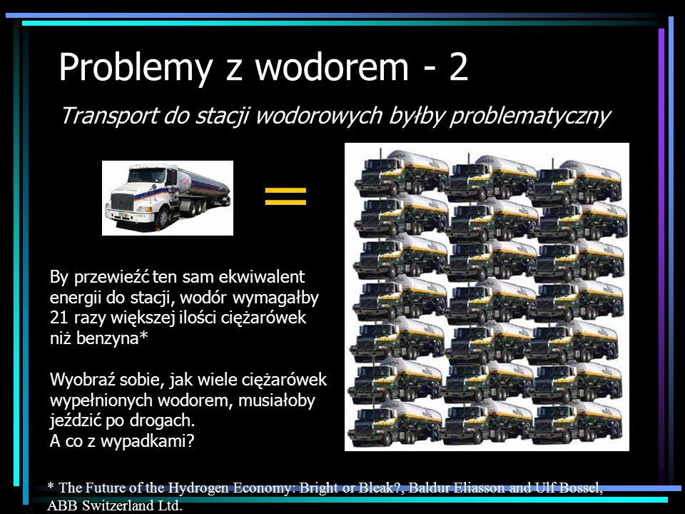 Problemy z wodorem - 2 Transport do stacji wodorowych byłby problematyczny. =
