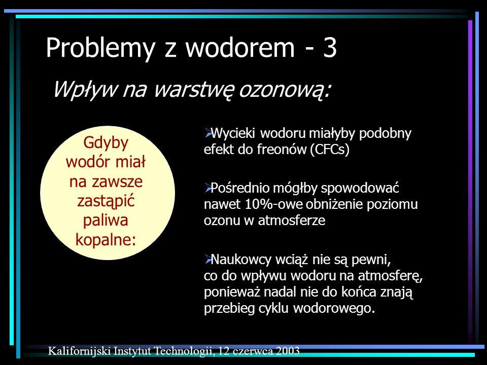 Problemy z wodorem - 3 Wpływ na warstwę ozonową: