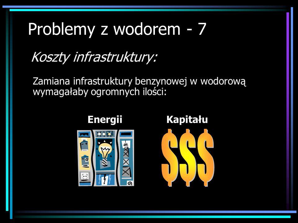 $$$ Problemy z wodorem - 7 Koszty infrastruktury:
