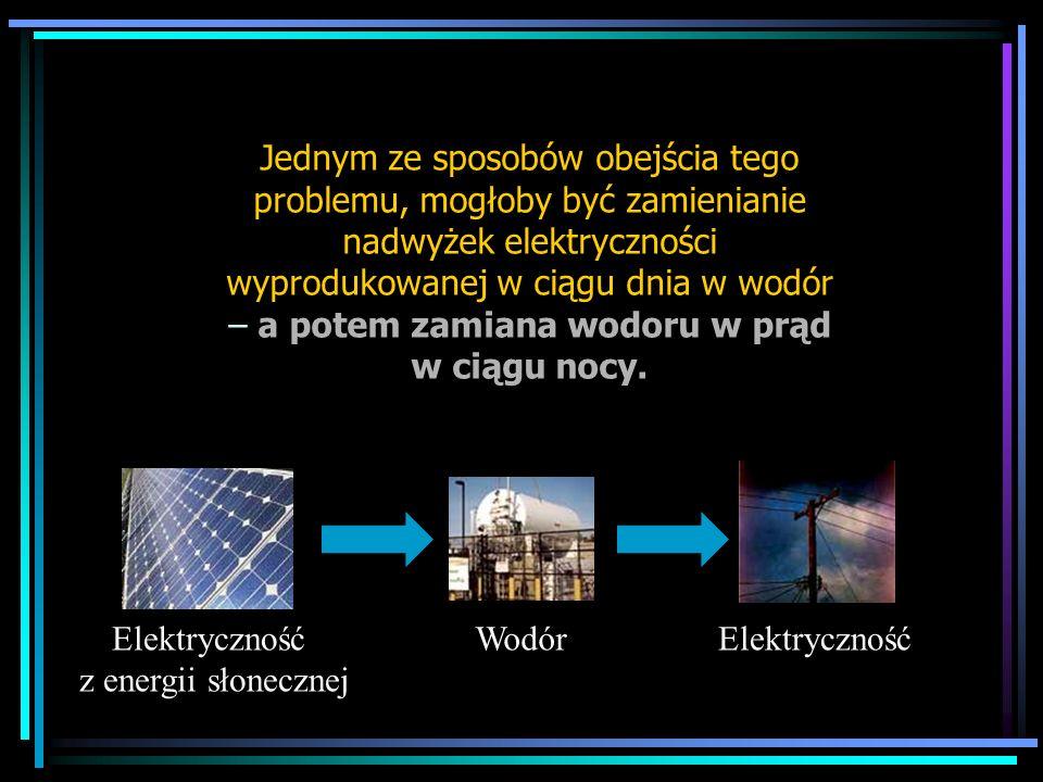 Elektryczność z energii słonecznej