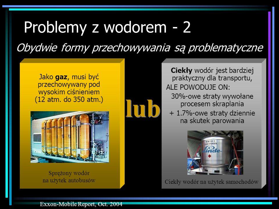 lub Problemy z wodorem - 2