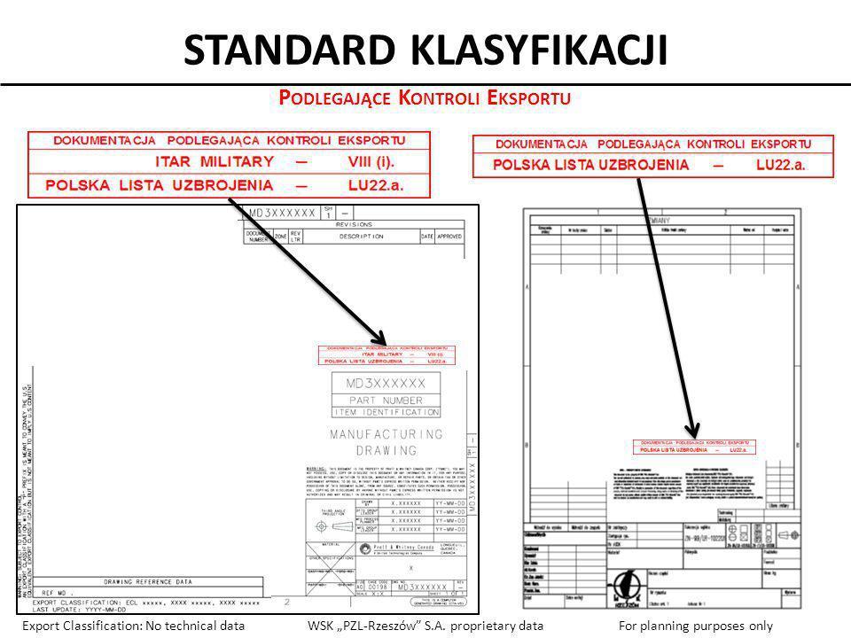 STANDARD KLASYFIKACJI Podlegające Kontroli Eksportu