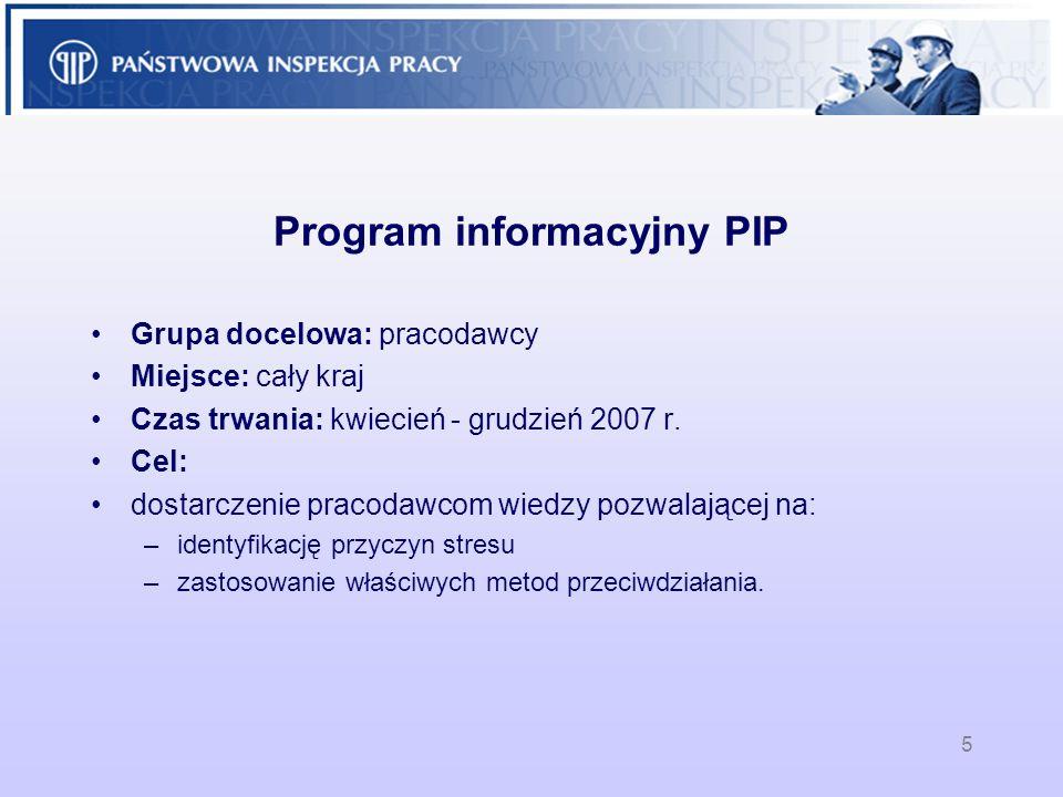Program informacyjny PIP