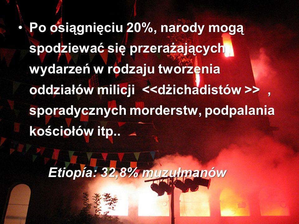 Po osiągnięciu 20%, narody mogą spodziewać się przerażających wydarzeń w rodzaju tworzenia oddziałów milicji <<dżichadistów >> , sporadycznych morderstw, podpalania kościołów itp..