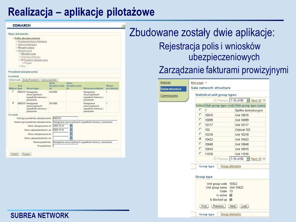 Realizacja – aplikacje pilotażowe