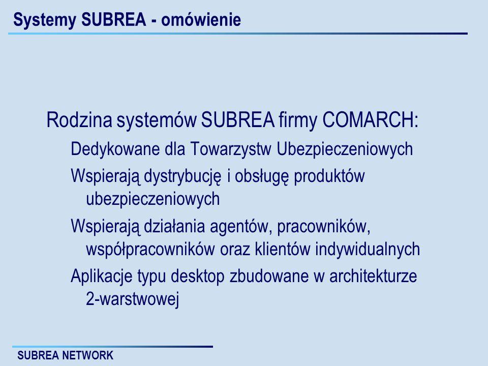 Systemy SUBREA - omówienie