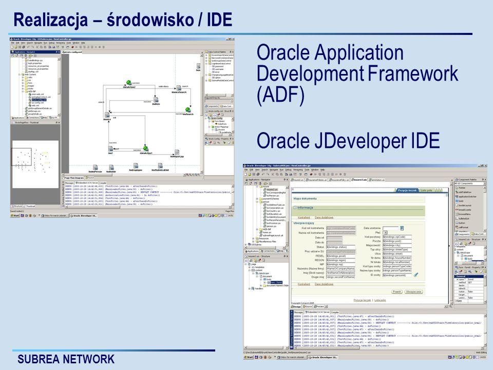 Realizacja – środowisko / IDE