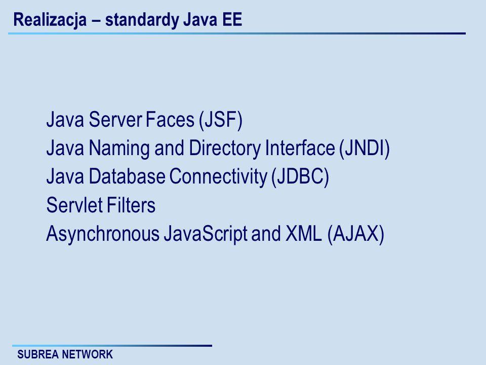 Realizacja – standardy Java EE