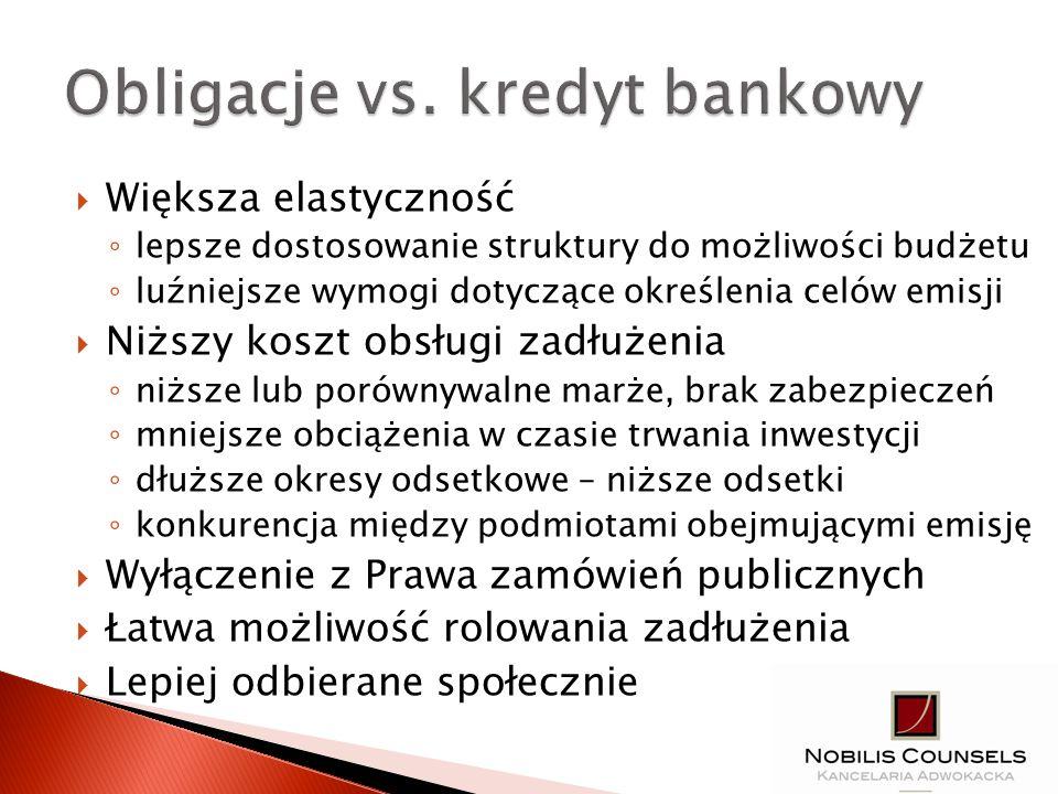 Obligacje vs. kredyt bankowy