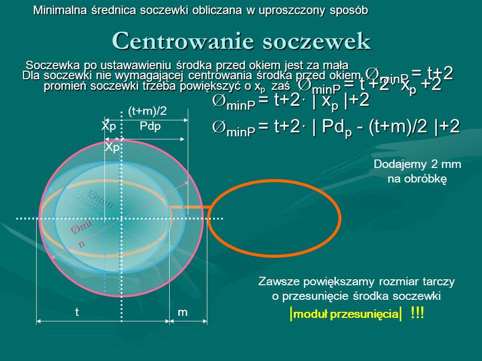 Centrowanie soczewek ØminP = t+2· | xp |+2
