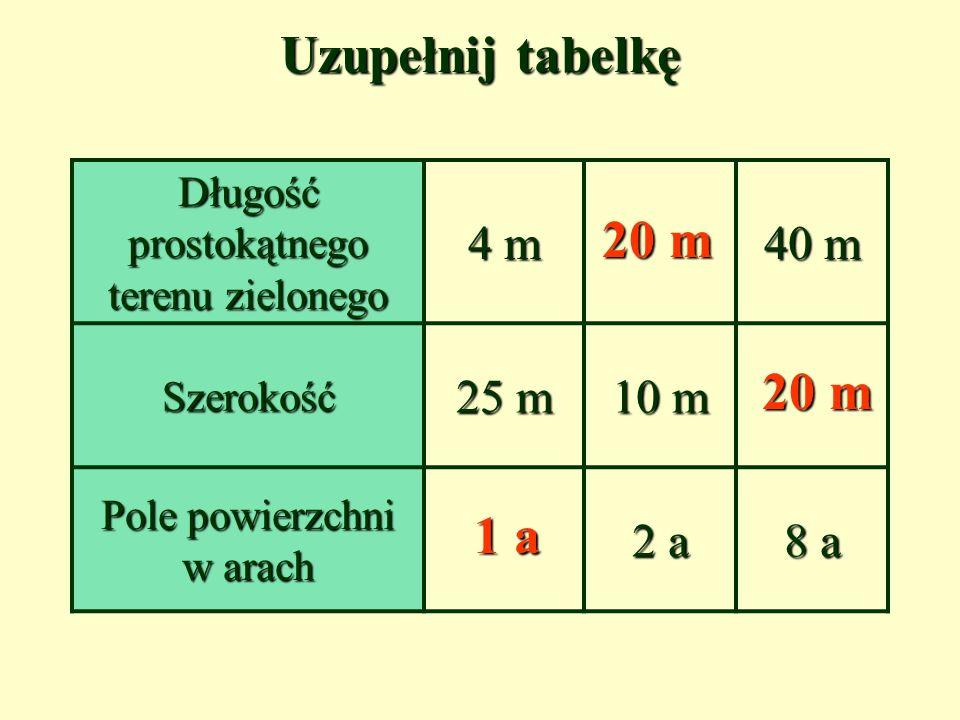 Uzupełnij tabelkę 20 m 20 m 1 a 4 m 40 m 25 m 10 m 2 a 8 a