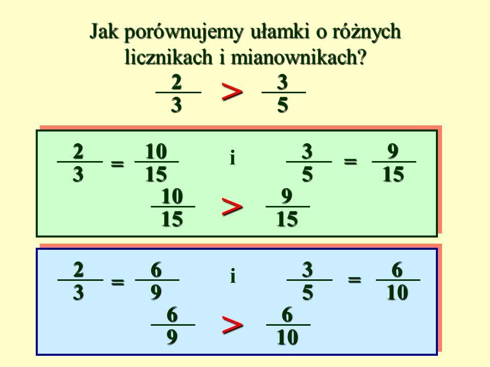Jak porównujemy ułamki o różnych licznikach i mianownikach