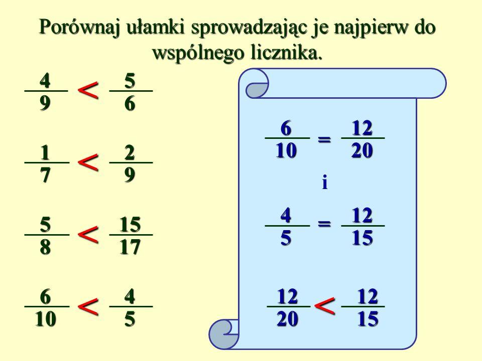 Porównaj ułamki sprowadzając je najpierw do wspólnego licznika.