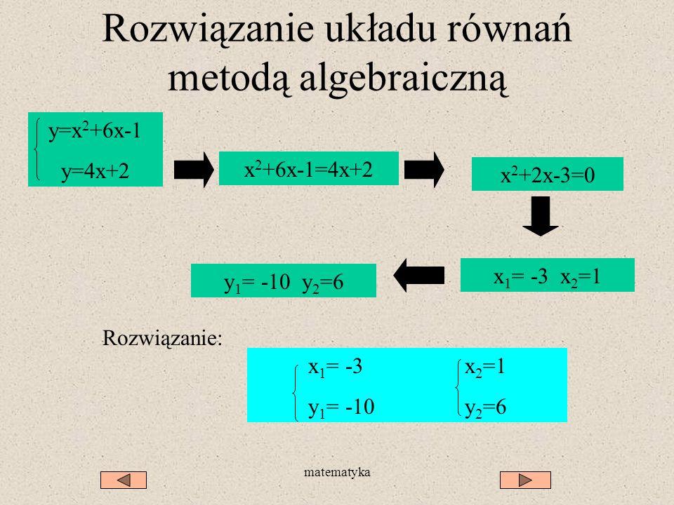 Rozwiązanie układu równań metodą algebraiczną