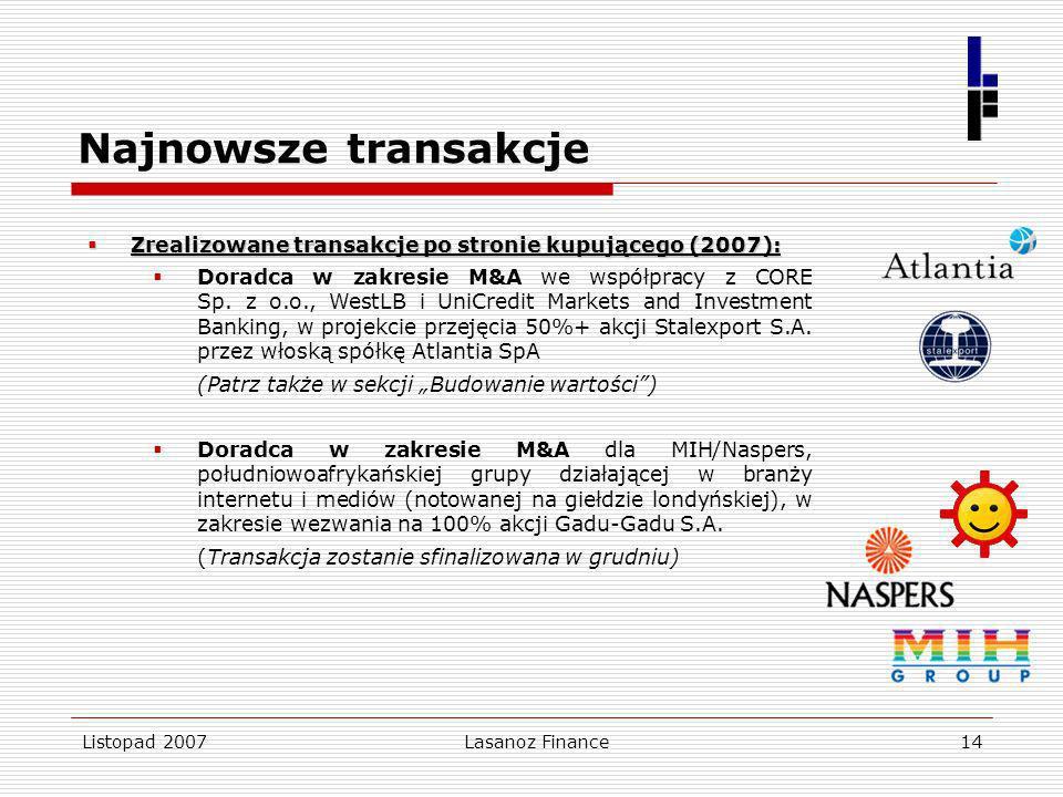 Najnowsze transakcje Zrealizowane transakcje po stronie kupującego (2007):