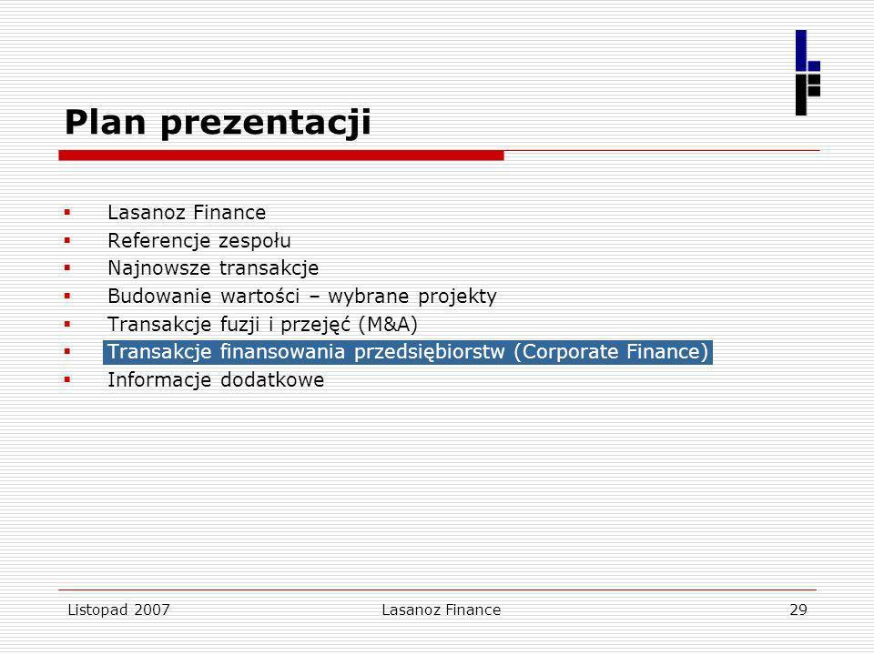 Plan prezentacji Lasanoz Finance Referencje zespołu