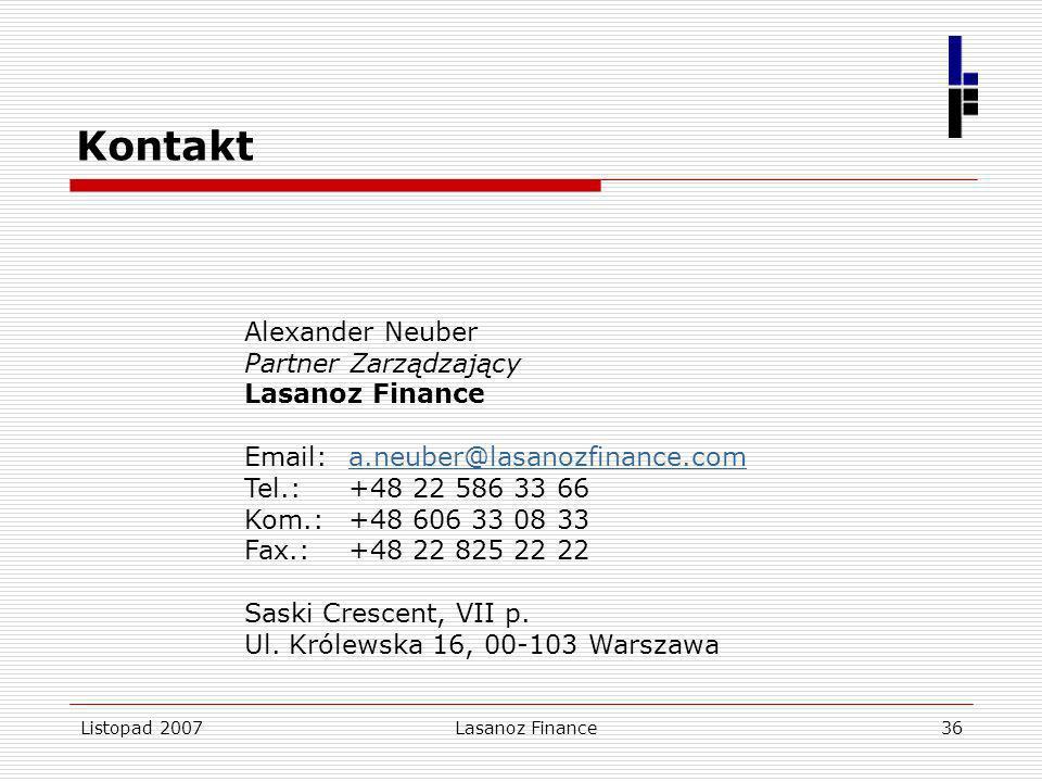 Kontakt Alexander Neuber Partner Zarządzający Lasanoz Finance