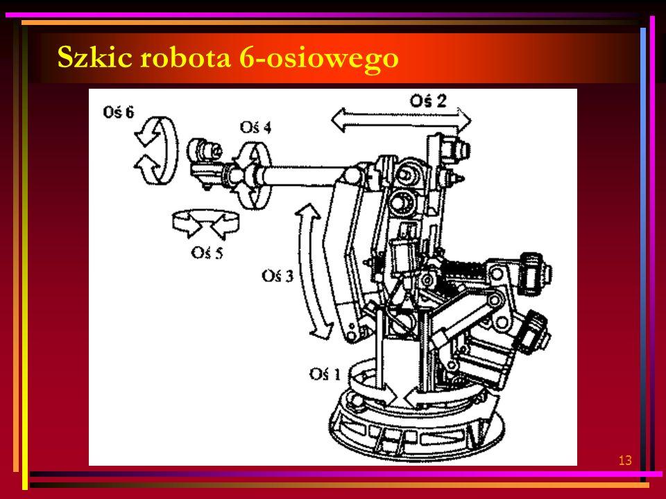 Szkic robota 6-osiowego