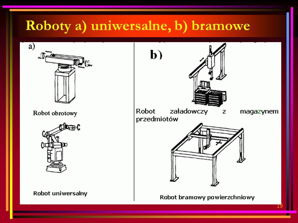 Roboty a) uniwersalne, b) bramowe