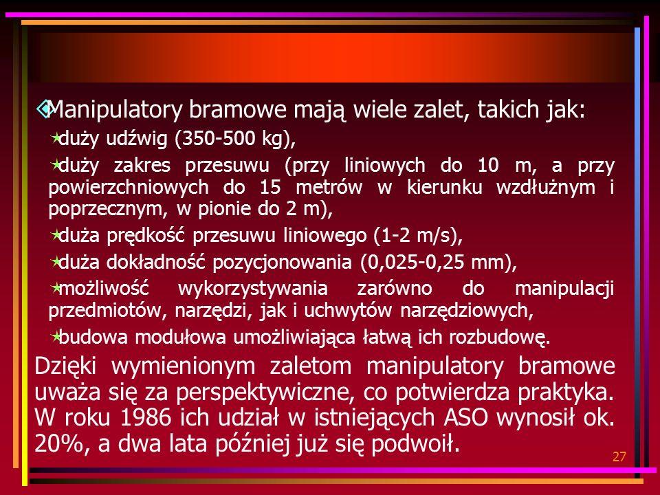 Manipulatory bramowe mają wiele zalet, takich jak: