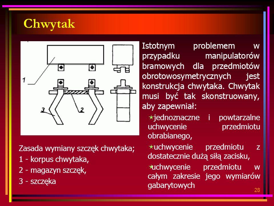 Chwytak