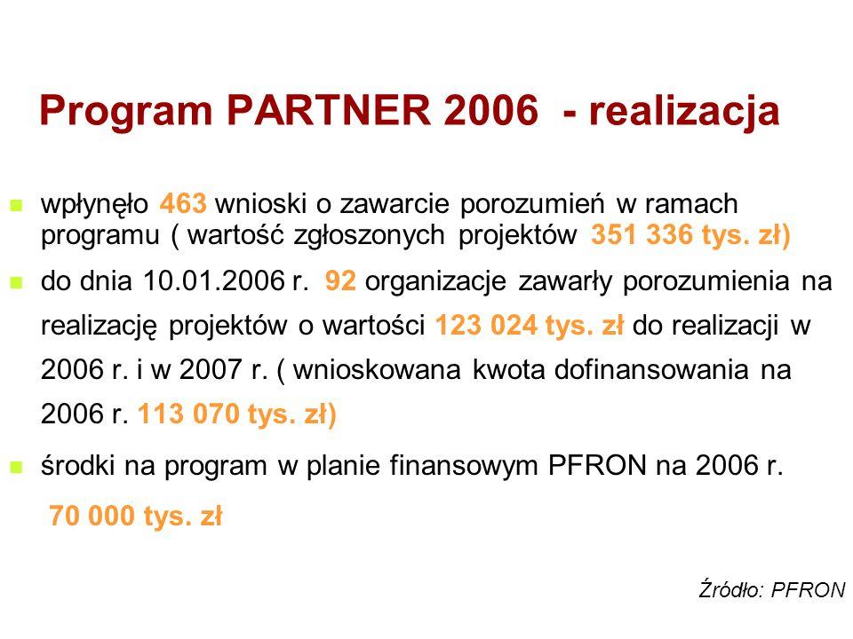 Program PARTNER 2006 - realizacja