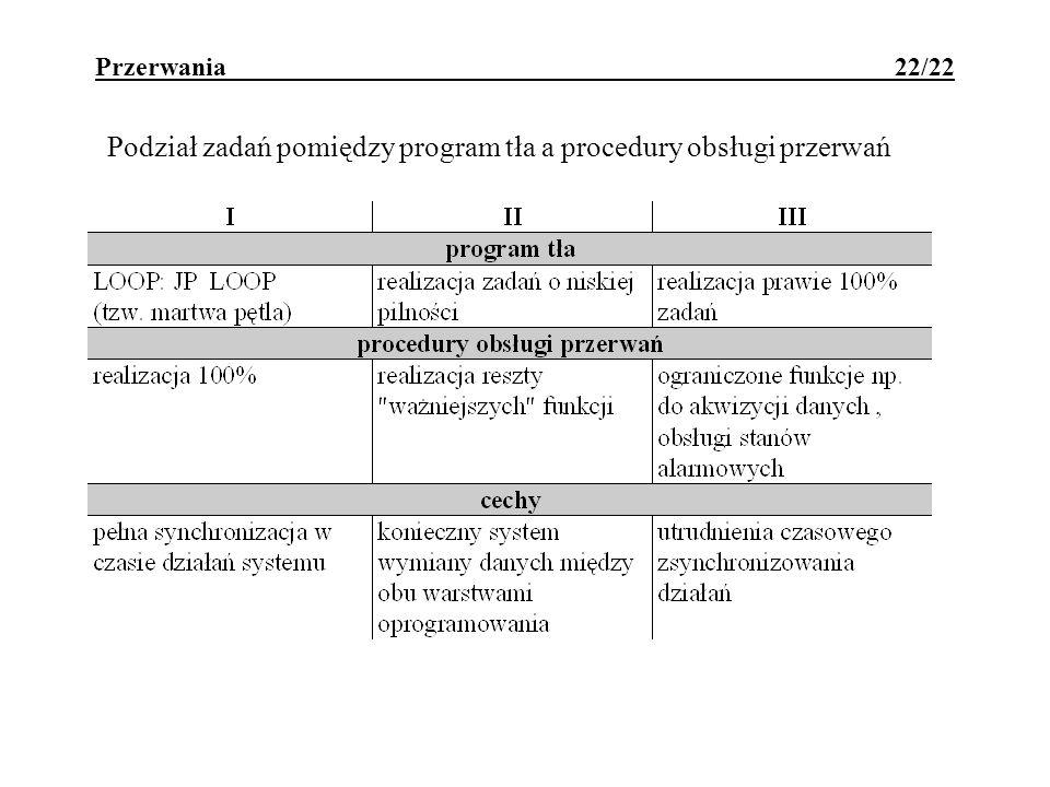 Podział zadań pomiędzy program tła a procedury obsługi przerwań