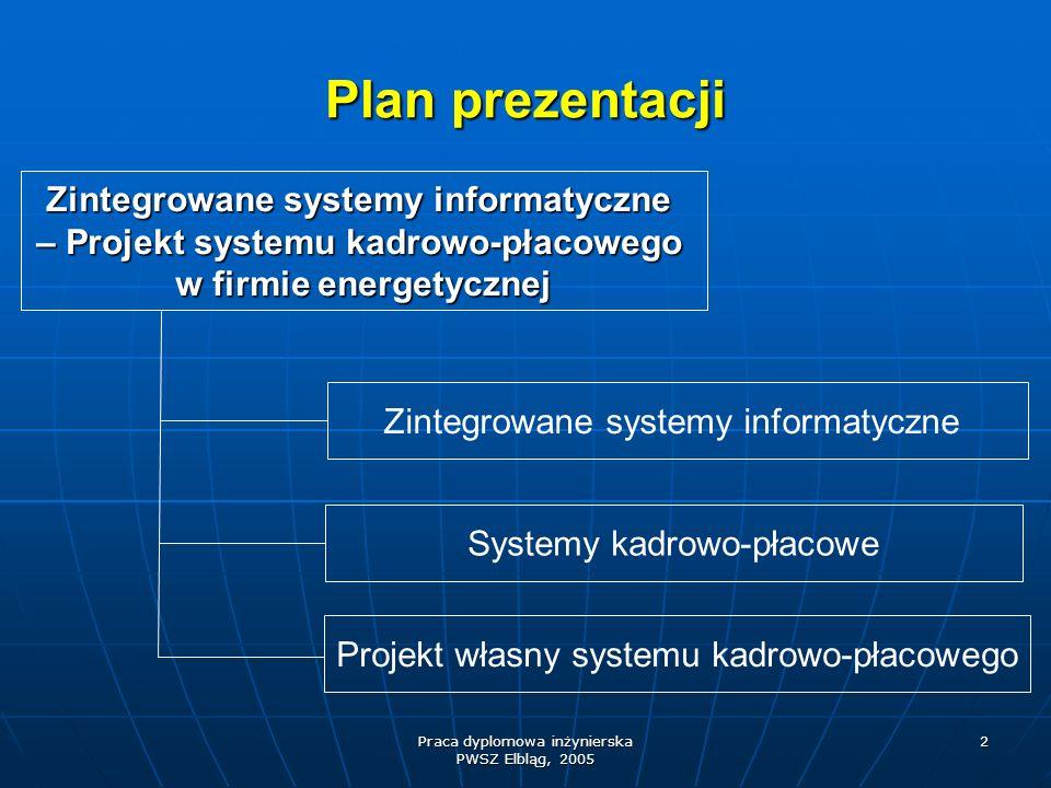 Plan prezentacji Zintegrowane systemy informatyczne – Projekt systemu kadrowo-płacowego. w firmie energetycznej.