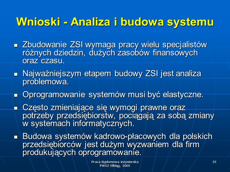 Wnioski - Analiza i budowa systemu
