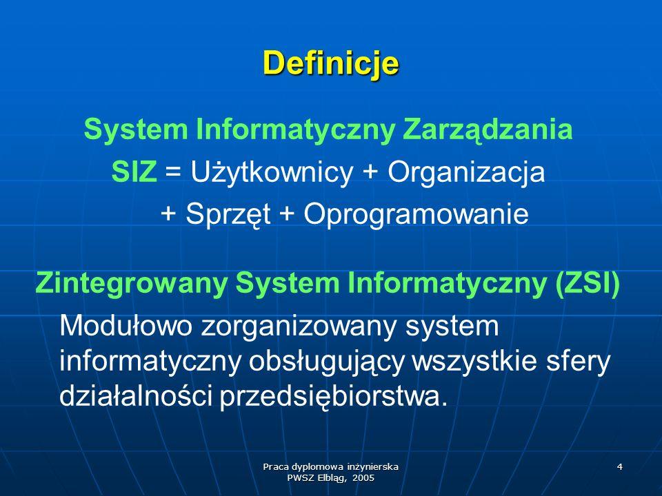 Definicje System Informatyczny Zarządzania
